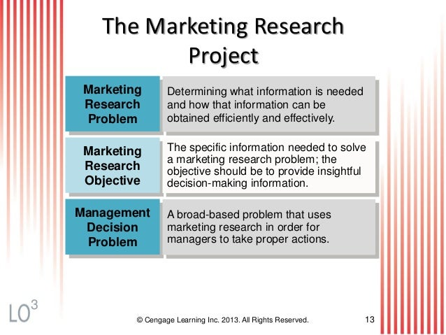 marketing research determines mamanement decision problem Marketing research chapter 2 you have to determine who the definition the process of defining the management-decision problem and the marketing research.