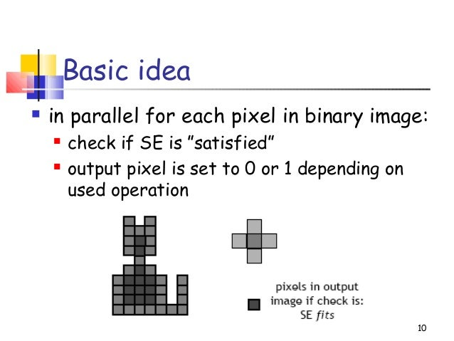 """Basic idea in parallel for each pixel in binary image: check if SE is """"satisfied"""" output pixel is set to 0 or 1 dependi..."""