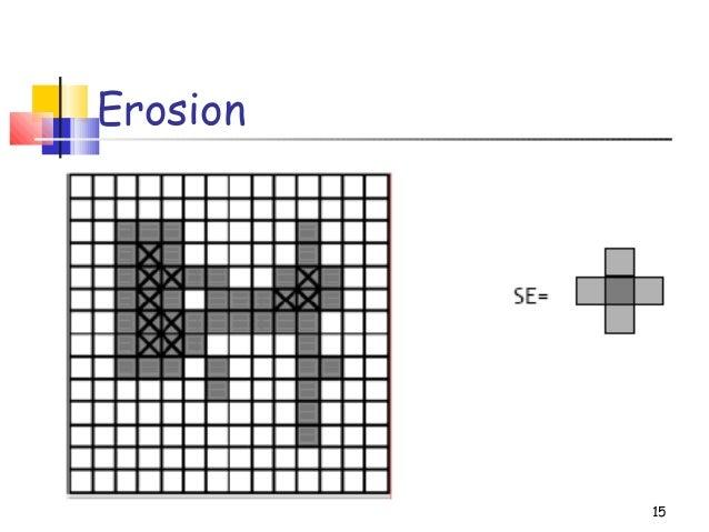 Erosion15