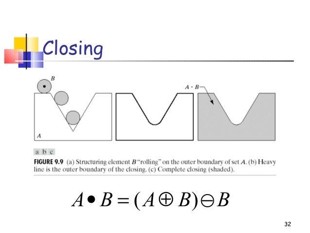 32ClosingBBABA −⊕=• )(