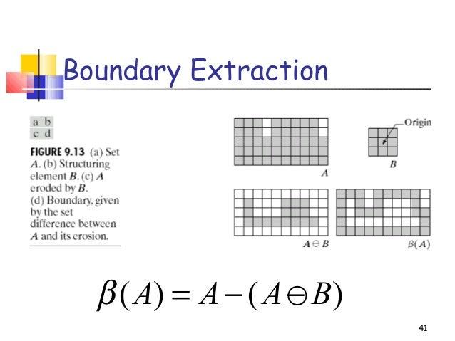 41Boundary Extraction)()( BAAA −−=β