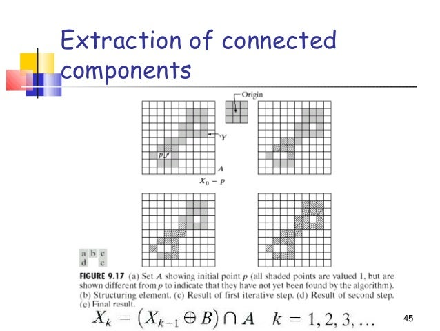 45Extraction of connectedcomponents