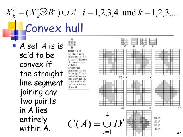 Convex hull A set A is issaid to beconvex ifthe straightline segmentjoining anytwo pointsin A liesentirelywithin A.iiDAC4...