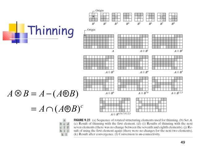 49ThinningcBAABAABA)()(∗∩=∗−=⊗