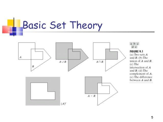5Basic Set Theory