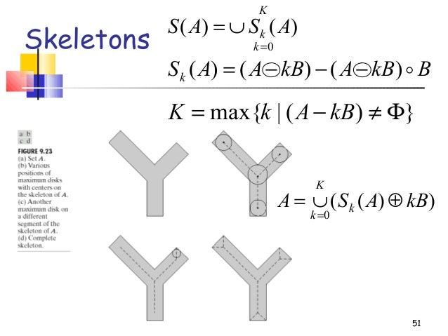 51SkeletonsKkk ASAS0)()(=∪=BkBAkBAASk )()()( −−−=})(|max{ Φ≠−= kBAkK))((0kBASA kKk⊕∪==