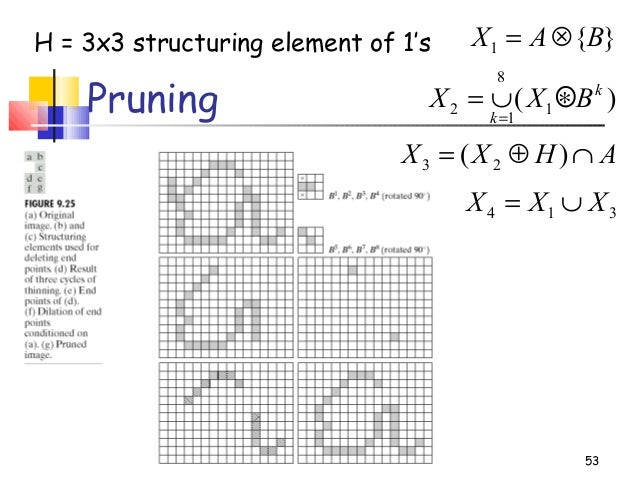 53Pruning}{1 BAX ⊗=AHXX ∩⊕= )( 23314 XXX ∪=H = 3x3 structuring element of 1's)( 1812kkBXX ∗∪==