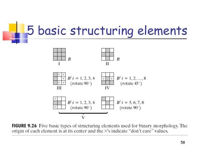 585 basic structuring elements