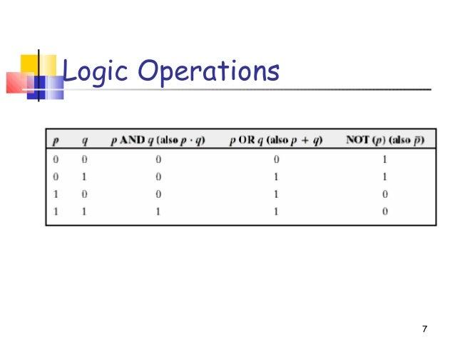7Logic Operations