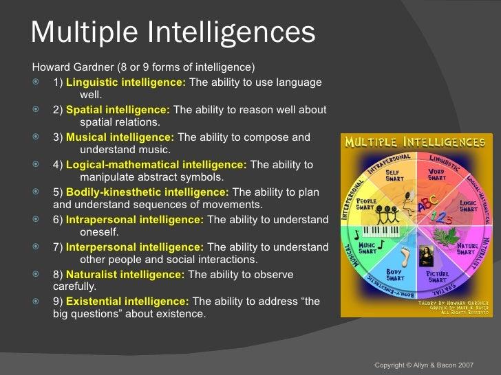Emotional intelligence of men and women