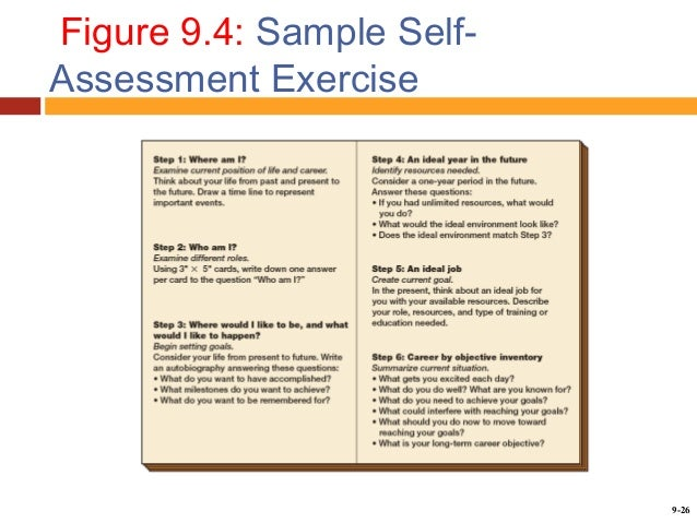 Sample Self Assessment Writing Example Of Self Assessment Letter