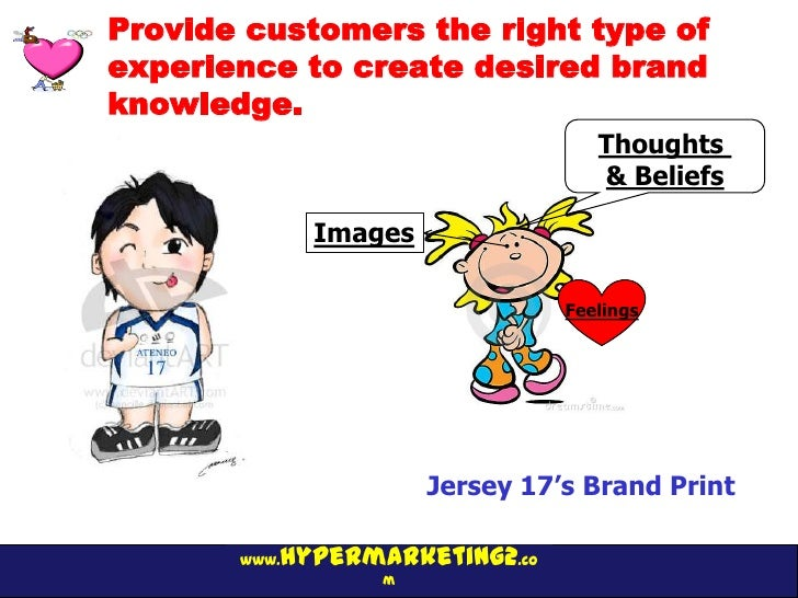Provide customers the right type ofexperience to create desired brandknowledge.                                    Thought...