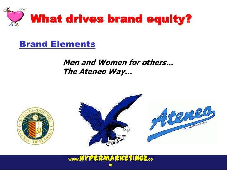 What drives brand equity?Brand Elements       Men and Women for others…       The Ateneo Way…           hypermarketing2.co...
