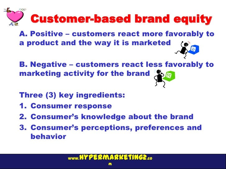 Customer-based brand equityA. Positive – customers react more favorably toa product and the way it is marketedB. Negative ...