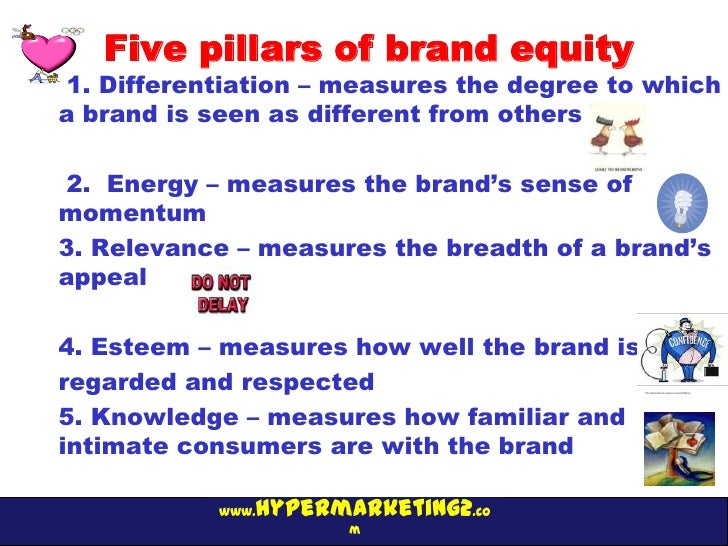 Five pillars of brand equity1. Differentiation – measures the degree to whicha brand is seen as different from others2. En...