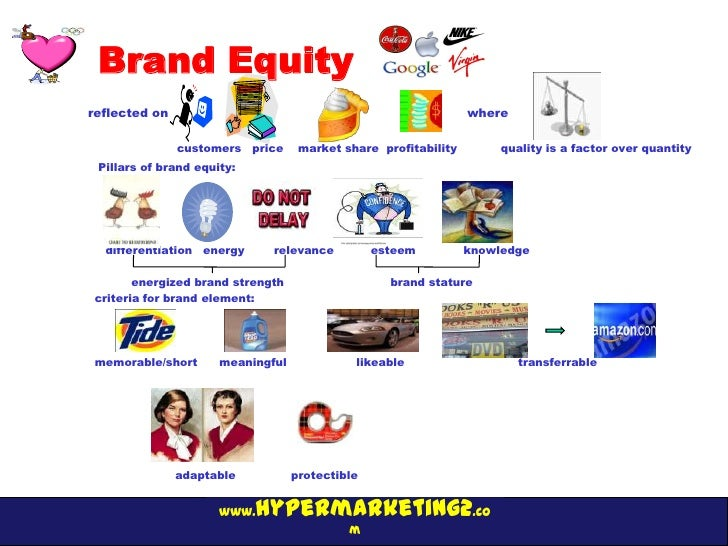 Brand Equityreflected on                                                     where               customers price      mark...