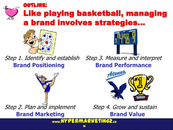 Outline:       Like playing basketball, managing       a brand involves strategies…Step 1. Identify and establish   Step 3...
