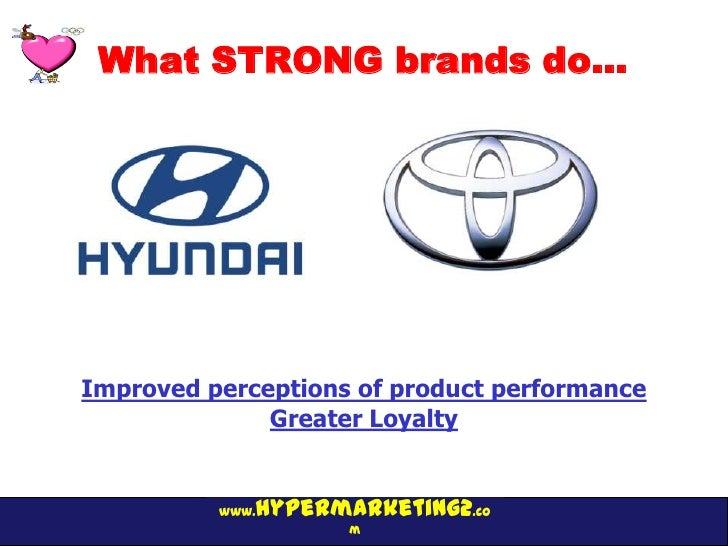 What STRONG brands do…Improved perceptions of product performance              Greater Loyalty             hypermarketing2...