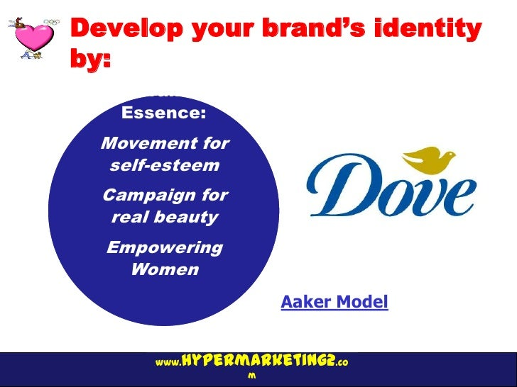 Develop your brand's identityby:     Brand    Essence:  Movement for   self-esteem  Campaign for   real beauty  Empowering...