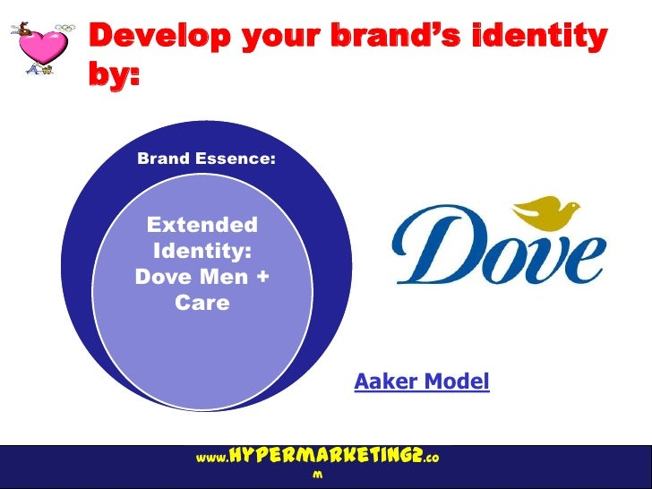 Develop your brand's identityby:   Brand Essence:  Movement for self-    Extended      esteem    Identity:   Dove Men +  C...