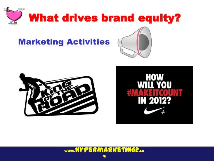 What drives brand equity?Marketing Activities             hypermarketing2.co          www.                    m