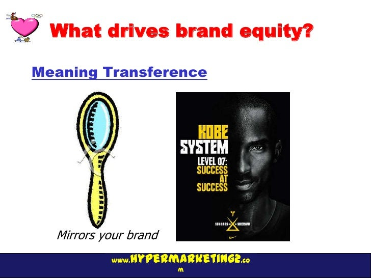 What drives brand equity?Meaning Transference  Mirrors your brand           www.hypermarketing2.co                       m