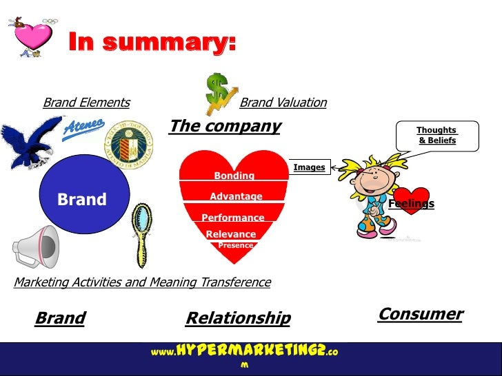 In summary:     Brand Elements                    Brand Valuation                           The company                   ...