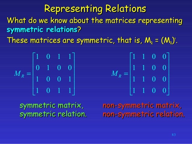 Chapter 9 relations in discrete mathematics ccuart Image collections