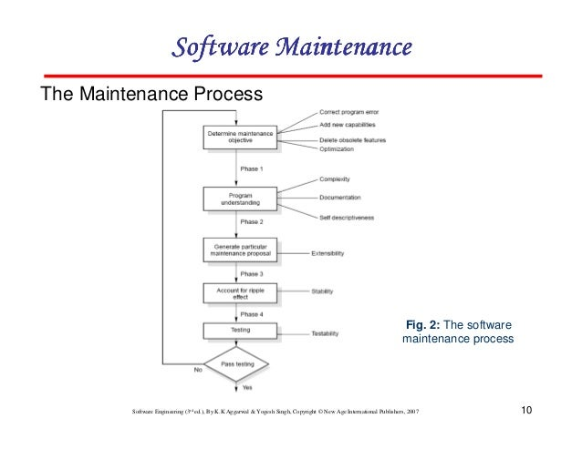 System proposal example