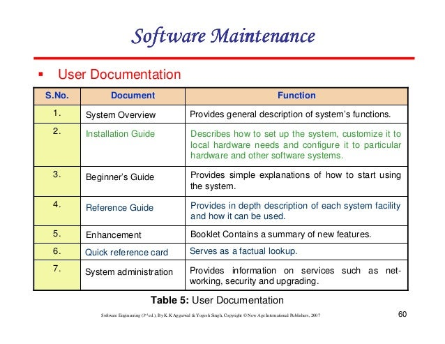 chapter 9 software maintenance rh slideshare net software maintenance guide software maintenance guide template