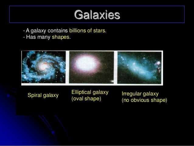 Describe The Three Types Of Galaxies | Space Wallpapers in ...
