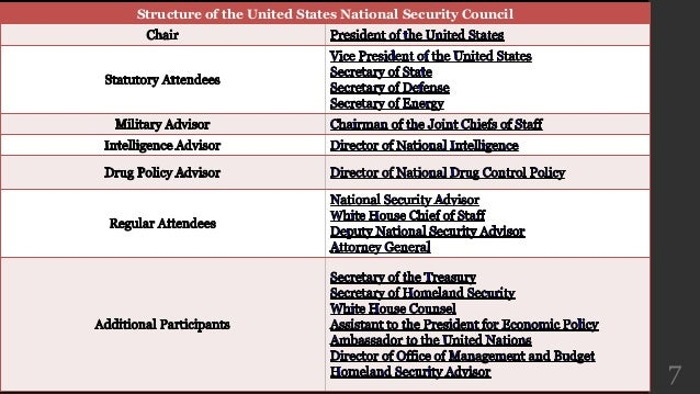 """the role of the president in national security First, the roles of the executive – the president – and the legislature  as outlined  by rosati, the president """"relies on the national security."""
