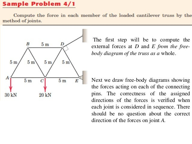 engineering statics structures rh slideshare net Free Body Diagram Hinge Cantilever Beam Diagram