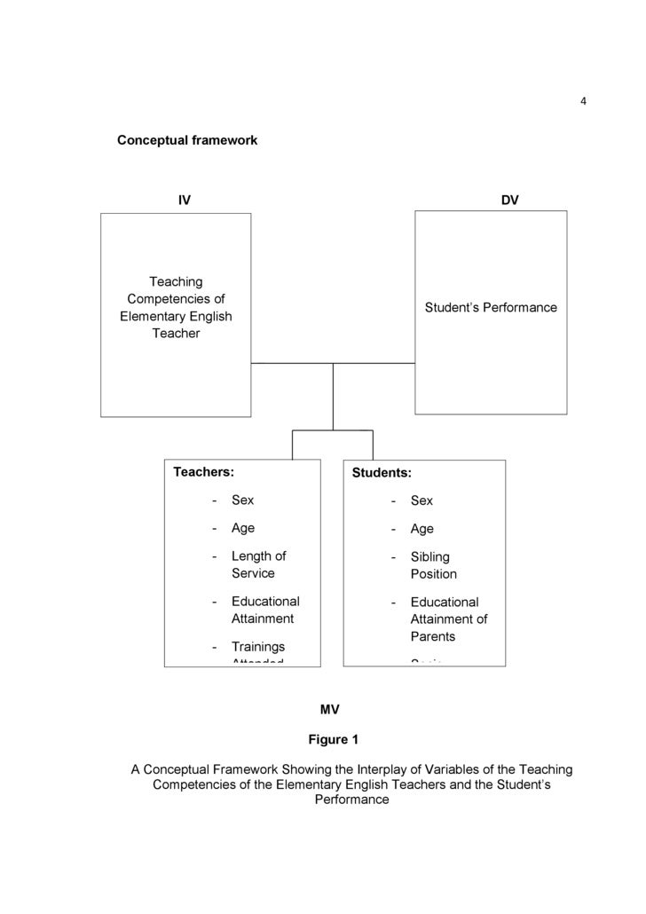 theoritical framework of sex education Sexual assault nurse examiner (sane) education guidelines • theoretical framework (content unchanged.