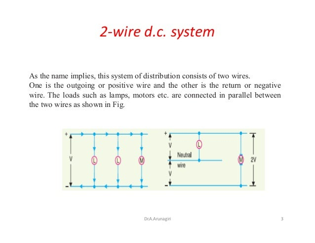 2-wire d c  system as the