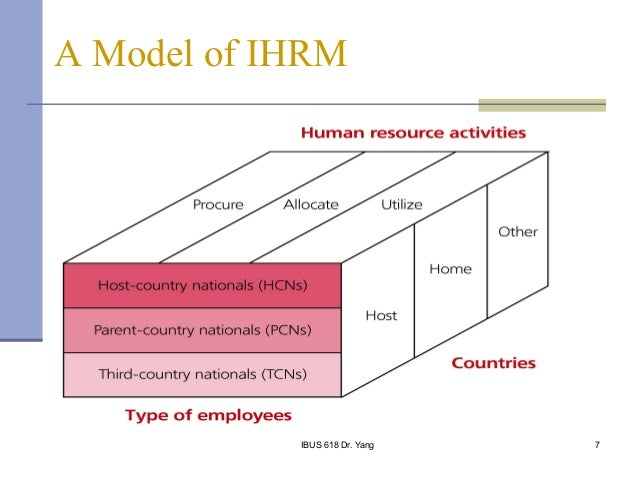 ihrm assignment 1 Difference between global or ihrm and domestic  to a foreign country understands all aspects of the compensation package provided in the foreign assignment,.