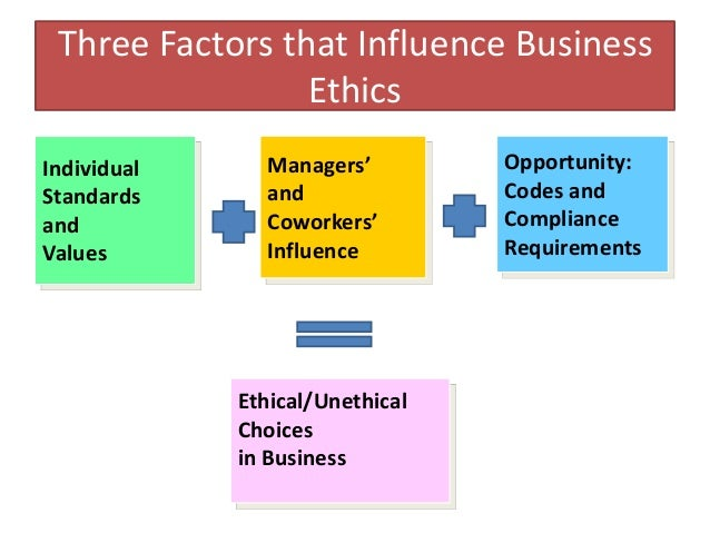 describe factors that influence business ethics Ethics is the study of ways of distinguishing and deciding on right and moral behavior as as distinguished from wrong and immoral behavior the business ethics involves issues of the general policies and practices adopted by a business as a whole as well as its actions in specific situations involving ethical considerations.