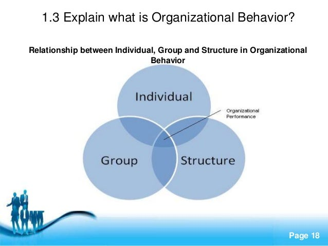 organisational behaviour pdf free download