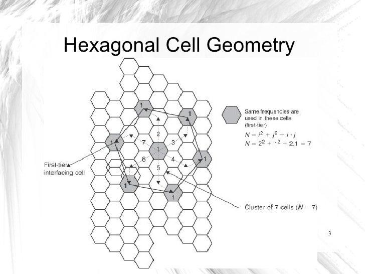 Fundamentals of Cellular Communications