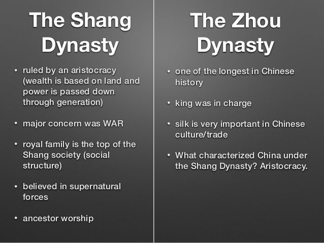 The Shang Dynasty — Bronze Age China