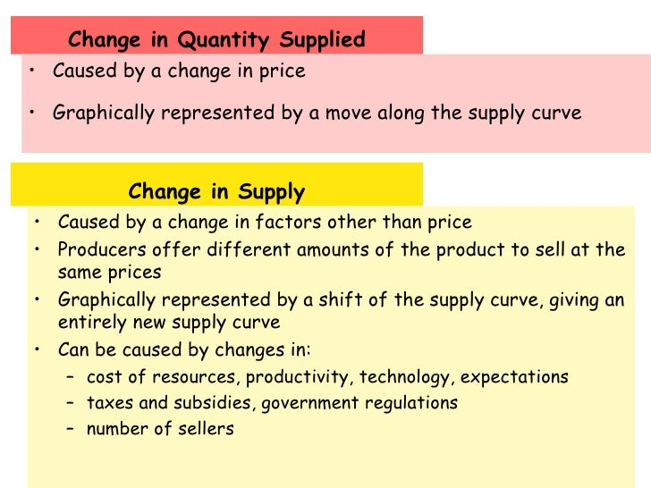 <ul><li>Change in Quantity Supplied </li></ul><ul><li>Caused by a change in price </li></ul><ul><li>Graphically represente...