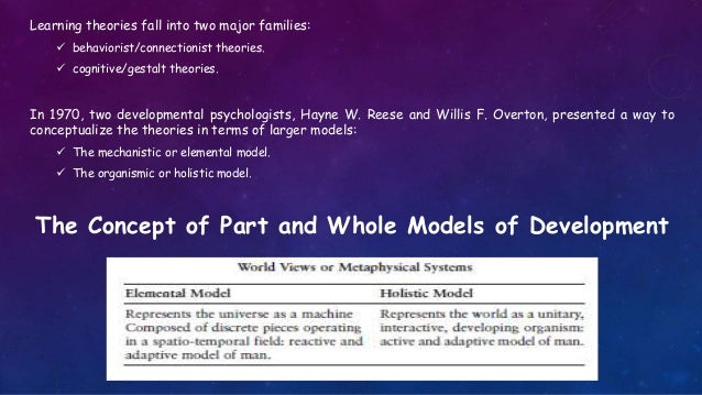 three major theorists to the field of family systems therapy Domestic violence in families: theory, effects, and intervention  2009) according to systems theory, a family can be thought of as a system, regarding each member.