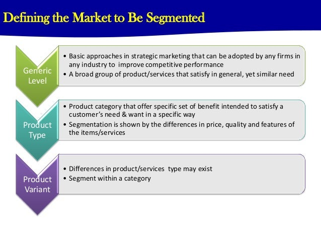 define market segmentation