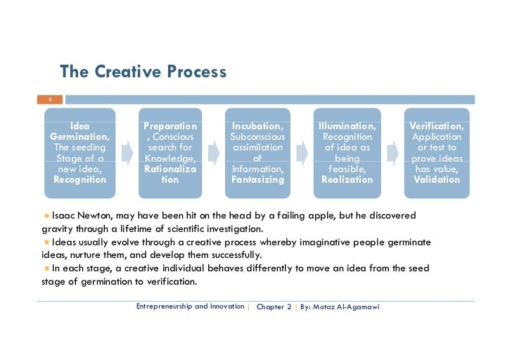 the definition of creativity and the stages of the process of creation The wallas stage model of creativity divides the process of creative thinking into 5 stages these the verification stage is the final stage of the creation process now, close your eyes and try to trace the stages in your creative process.