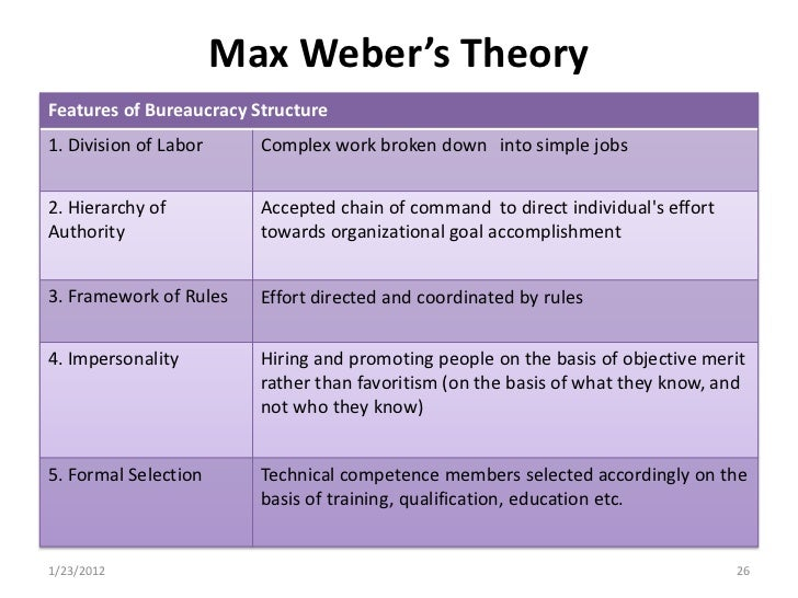 theory of impersonality Weber's theory is infirm on account of dysfunctions (hicks and gullett, 1975) such as rigidity, impersonality, displacement of objectives, limitation of categorization, self-perpetuation and empire building, cost of controls, and anxiety to improve status.