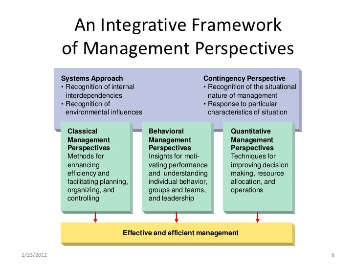 approaches of management wikipedia
