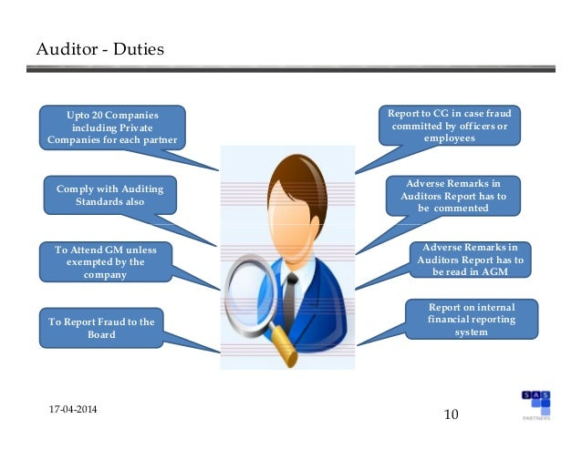 Companies Act 2013 Chapter X Audit And Auditors