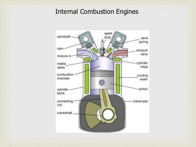 basics of ic engine Combustion Engine Diagram four stroke combustion engine and