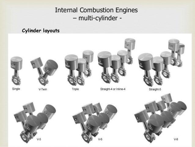 basics of ic engine rh slideshare net Straight 6 Motor AMC Straight-4 Engine