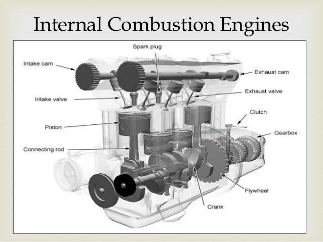 basics of ic engine 3 638?cb=1389733436 basics of ic engine basic engine diagram at gsmportal.co